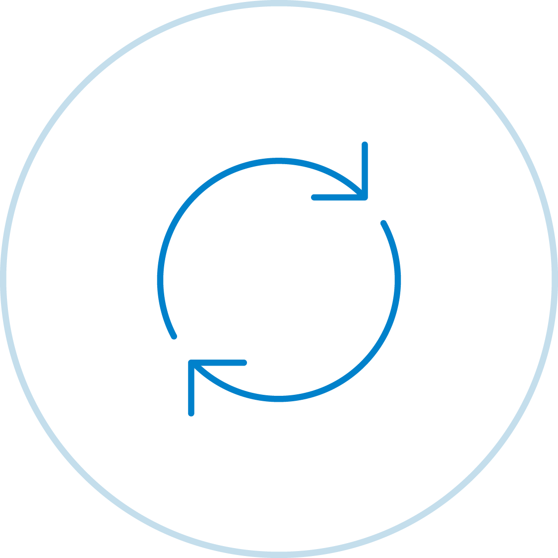 Image of arrows in circle